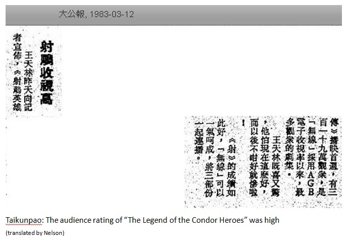 19830312 TKP rating high